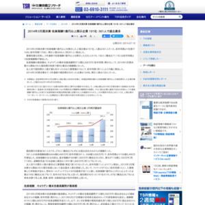 2014年3月期決算 役員報酬1億円以上開示企業 191社・361人で過去最多