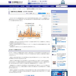 「金融円滑化法」関連倒産 2014年11月は22件