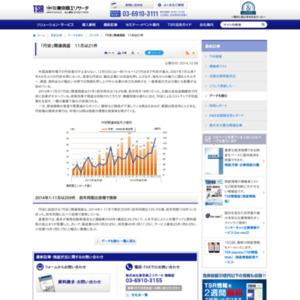 「円安」関連倒産 11月は21件