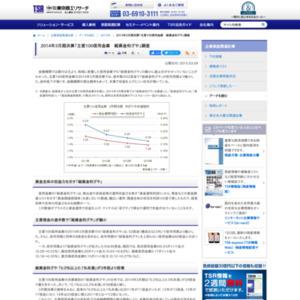2014年3月期決算「主要100信用金庫 総資金利ざや」調査