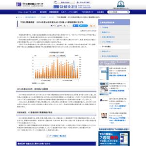 「円安」関連倒産 2014年度は前年度比42.0%増、41都道府県に広がる