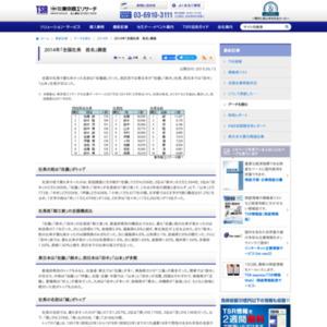 2014年「全国社長 姓名」調査