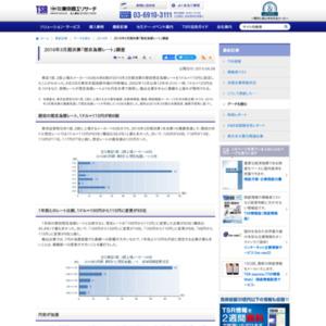 2016年3月期決算「想定為替レート」調査