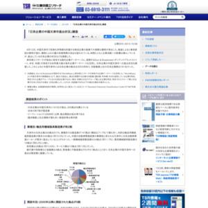 「日系企業の中国天津市進出状況」調査