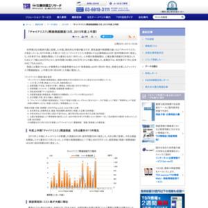 「チャイナリスク」関連倒産調査