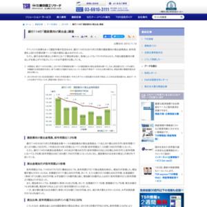 銀行114行「建設業向け貸出金」調査