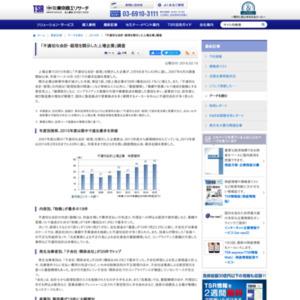 「不適切な会計・経理を開示した上場企業」調査