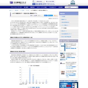 レセプト債販売のアーツ証券、個人債権者477人