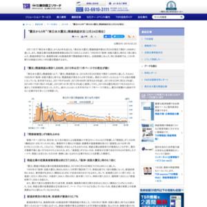 """""""震災から5年""""「東日本大震災」関連倒産状況(2月24日現在)"""