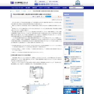 平成28年熊本地震「上場企業の被災状況開示」調査(4月28日時点)