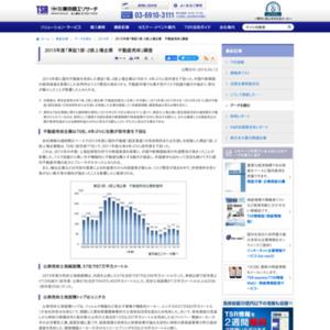 2015年度「東証1部・2部上場企業 不動産売却」調査