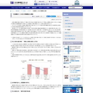 「全国書店1,128社の業績動向」調査