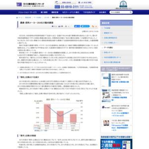 農薬・肥料メーカー264社の動向調査