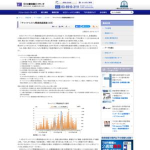 「チャイナリスク」関連倒産調査(9月)