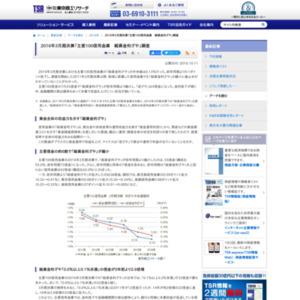 2016年3月期決算「主要100信用金庫 総資金利ざや」調査