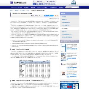 「JR九州グループ国内取引状況」調査