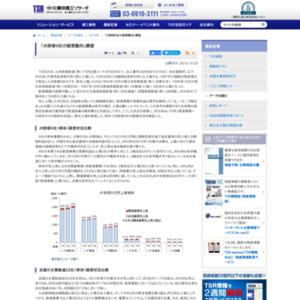 「JR旅客6社の経営動向」調査