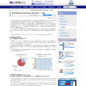 「暴力団排除条例」施行後の取り組みに関する企業アンケート調査