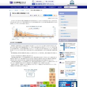 「東日本大震災」関連倒産(11月)
