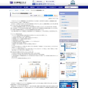 「チャイナリスク」関連倒産調査(11月)