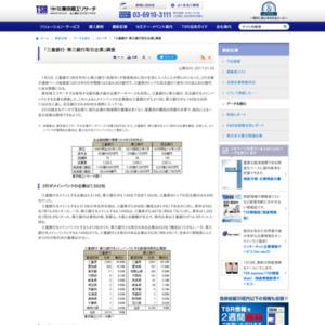 「三重銀行・第三銀行取引企業」調査