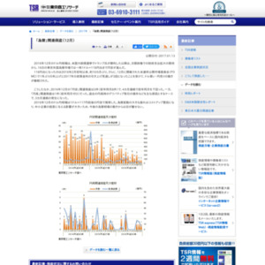 「為替」関連倒産(12月)
