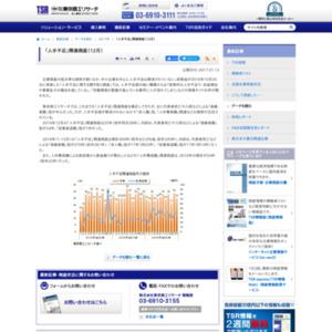 「人手不足」関連倒産(12月)