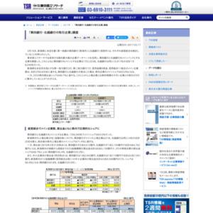 「第四銀行・北越銀行の取引企業」調査