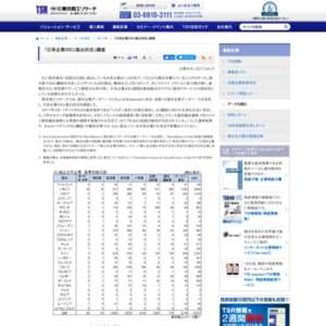 「日系企業のEU進出状況」調査