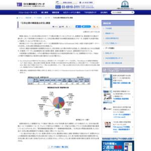 「日系企業の韓国進出状況」調査
