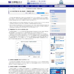 2016年度「東証1部・2部上場企業 不動産売却」調査