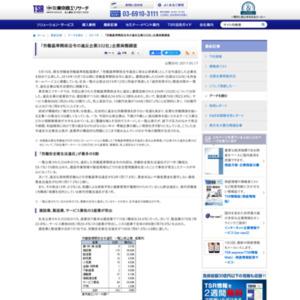 「労働基準関係法令の違反企業332社」企業実態調査