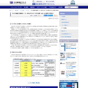 【タカタ破綻】自動車メーカー各社のタカタへの引当額、1兆2,402億円(判明分)