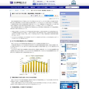 銀行114行「2017年3月期 預証率調査」(単独決算ベース)