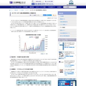 2017年1-9月「太陽光関連事業者」の倒産状況