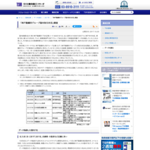 「神戸製鋼所グループ国内取引状況」調査