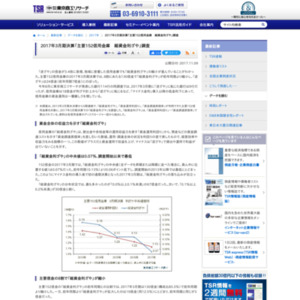2017年3月期決算「主要152信用金庫 総資金利ざや」調査