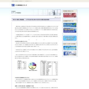 「東日本大震災」関連調査 太平洋沿岸 東北4県44市区町村の震災前経済規模