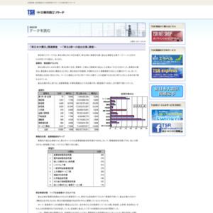 「東日本大震災」関連調査「東北6県への進出企業」調査