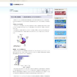 「東日本大震災」関連調査「上場企業の被害状況」調査