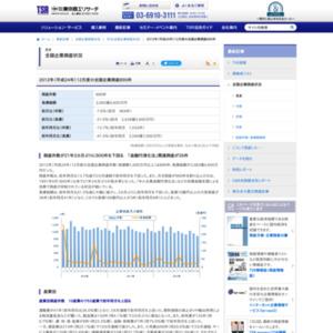 2012年(平成24年)12月度 全国企業倒産状況