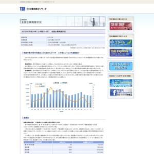 2012年(平成24年)上半期(1-6月) 全国企業倒産状況