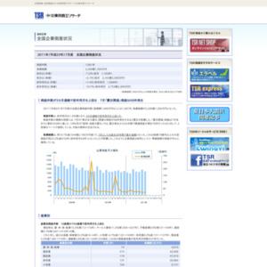 2011年(平成23年)7月度 全国企業倒産状況