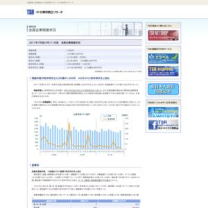 2011年(平成23年)11月度 全国企業倒産状況
