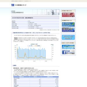 2012年(平成24年)6月度 全国企業倒産状況