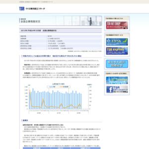 2012年(平成24年)8月度 全国企業倒産状況
