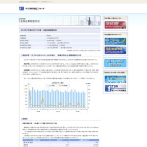 2012年(平成24年)11月度 全国企業倒産状況