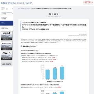 マンションでの地震防災に関する実態調査