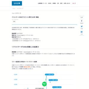 クリエイターのSNSアカウントに関する分析・調査