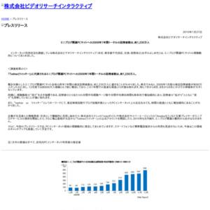 ミニブログ関連PCサイトへの2009年1年間トータルの訪問者数は、約1,230万人